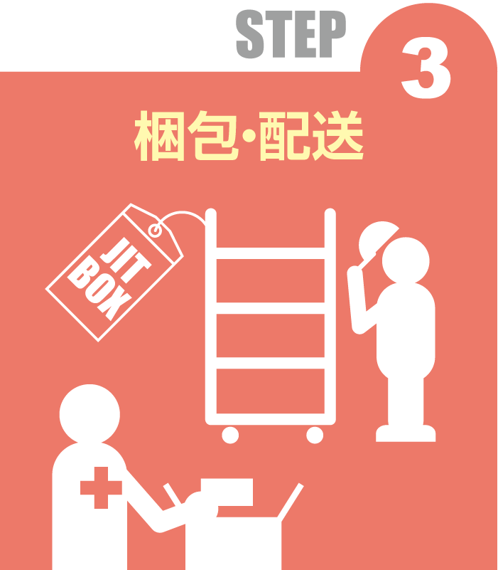 STEP 3 梱包・配送