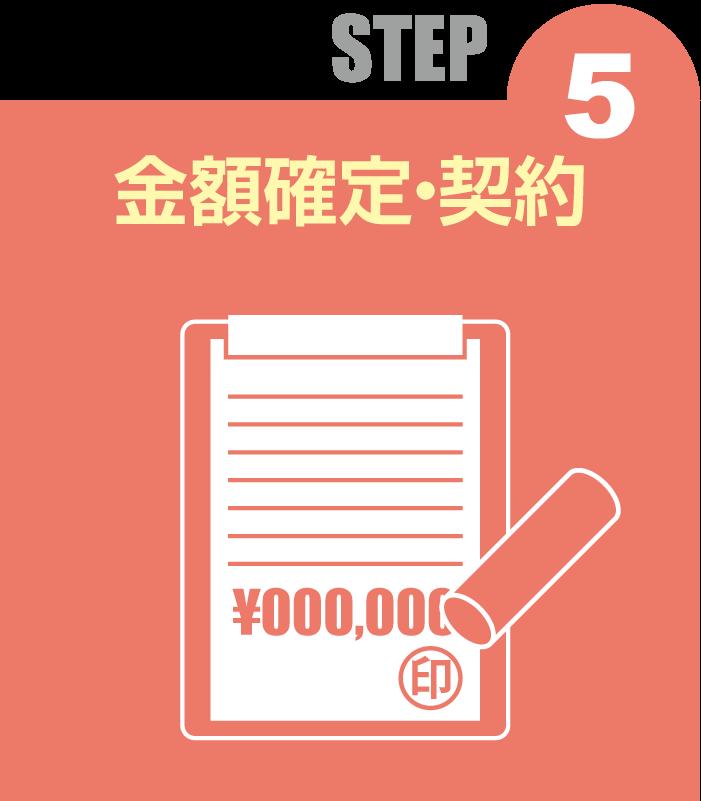 STEP 5 金額確定・契約